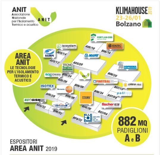 Anit a Klimahouse 2019