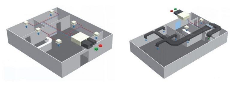 Sistema di climatizzazione Mosaic OCTOPLUS