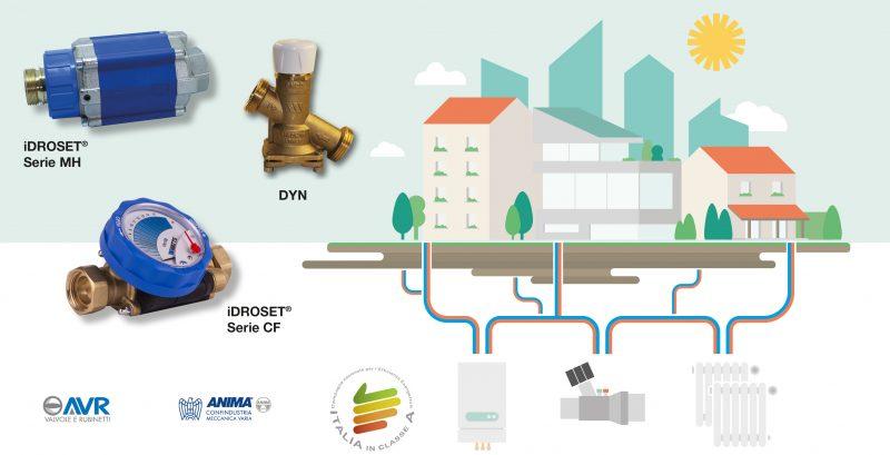 Valvole di bilanciamento statiche e dinamiche per il risparmio energetico