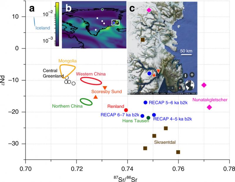 Groenlandia, un'analisi delle polveri minerali rileva la storia del ghiacciaio