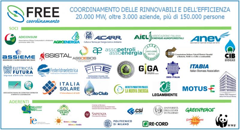 Convegno del Coordinamento Free sul ruolo dell'idrogeno nella strategia europea