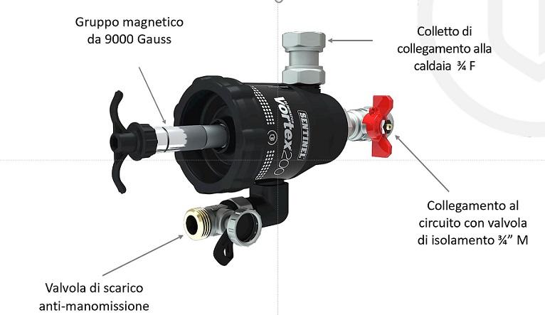 Vortex200 filtro sottocaldaia raccoglie conferme dal mercato
